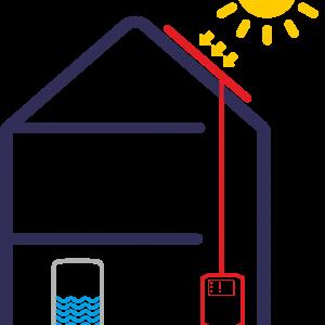 PV thermal